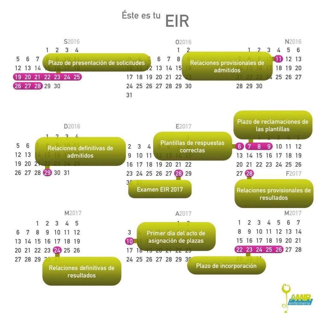 calendario eir