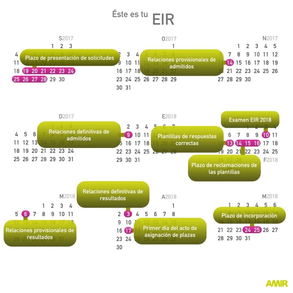 Calendario convocatoria EIR 18